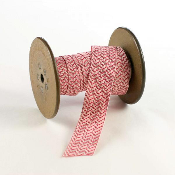 24mm Textilband